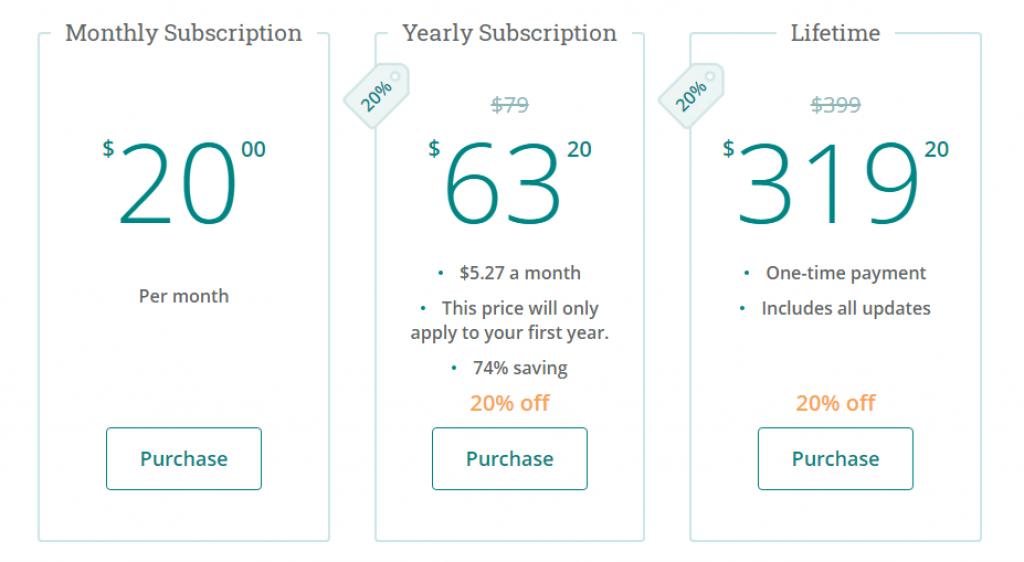 ProWritingAid Pricing