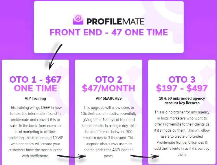 ProfileMate OTO