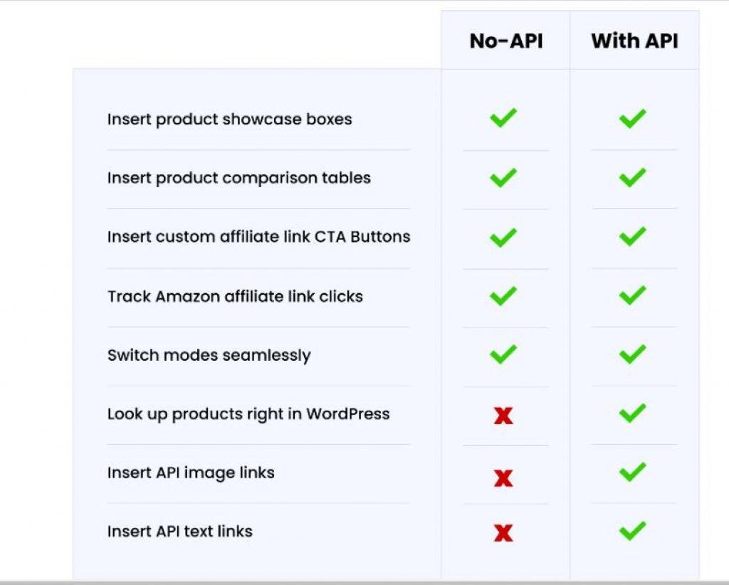 amalinks Pro No Api Features