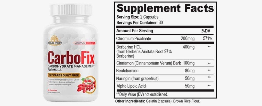 CarboFix Ingredient