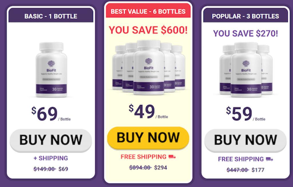 BioFit Cost