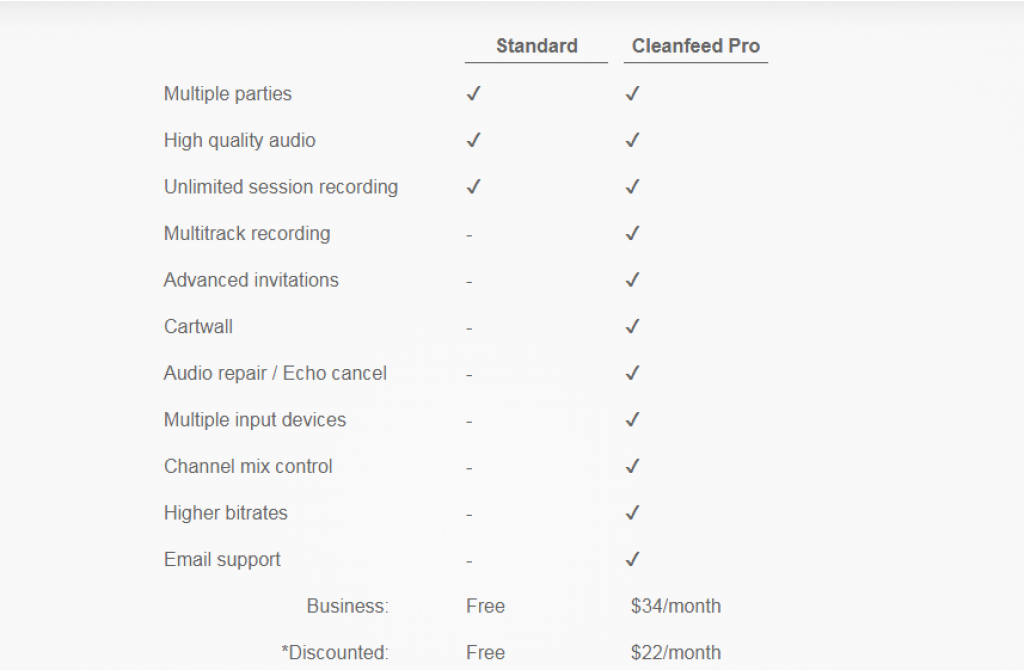Cleanfeed Pricing