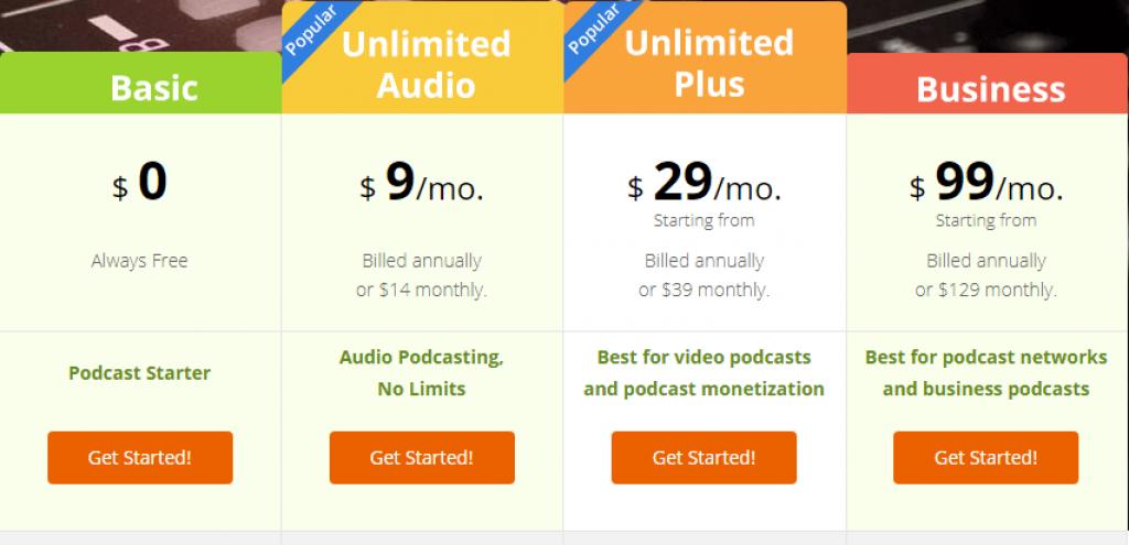 Podbean Pricing Details