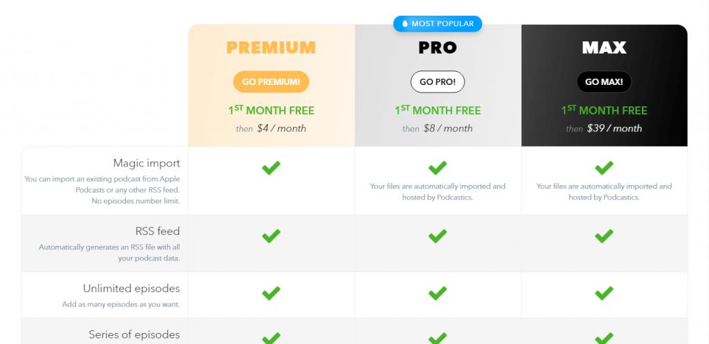 Podcastics Pricing plans