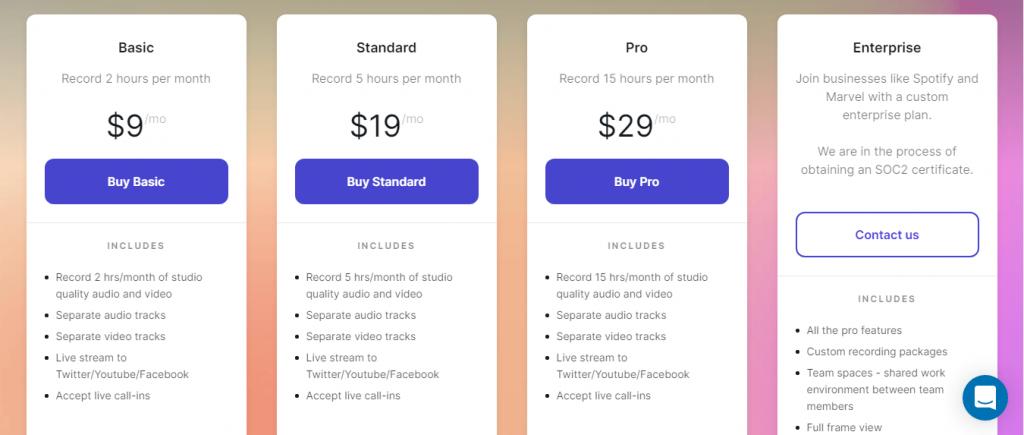 Riverside pricing plan