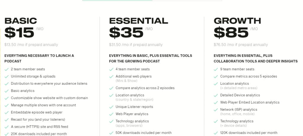 Simplecast Pricing Plan