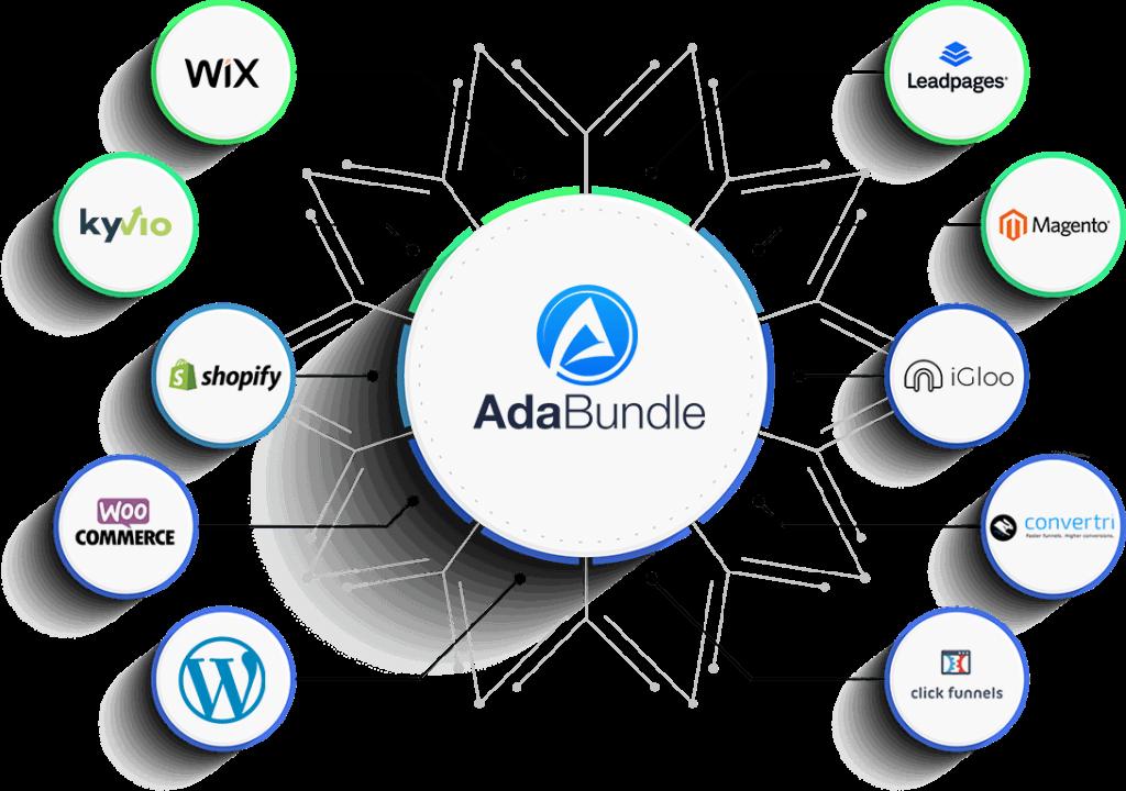 ADA Bundle Web Accessibility