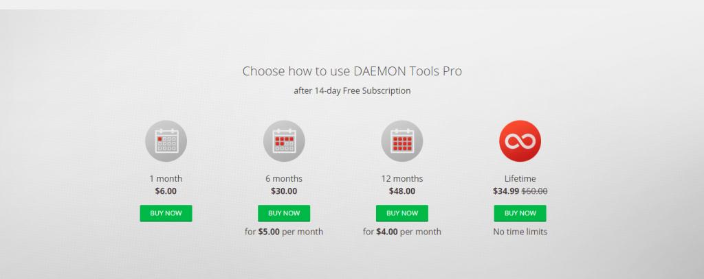 DAEMON Tools Pro 8 pricing