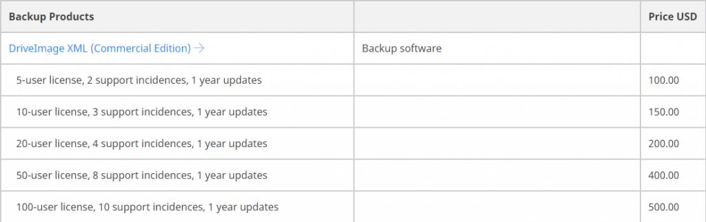 DriveImage XML pricing