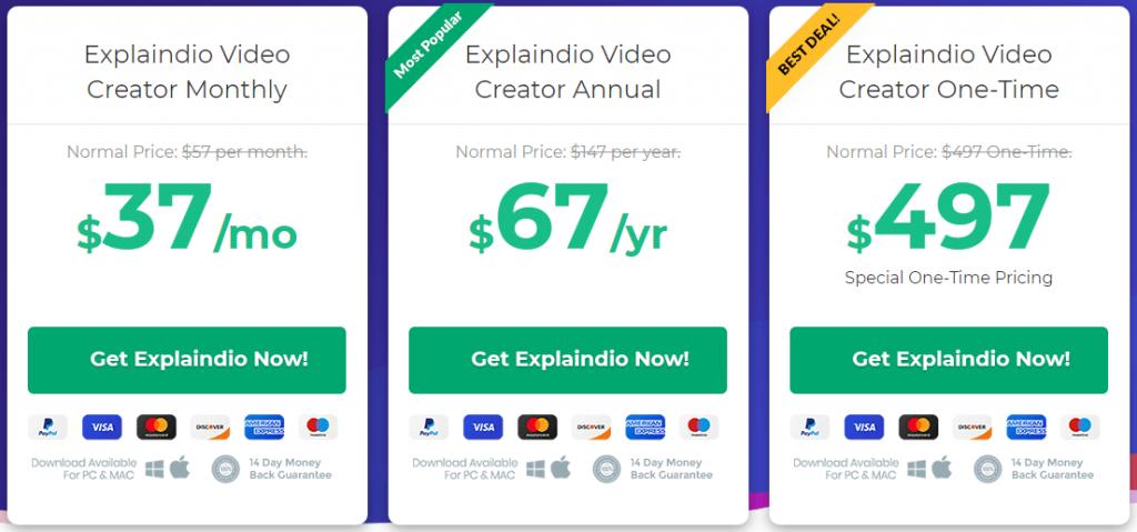 Explaindio pricing