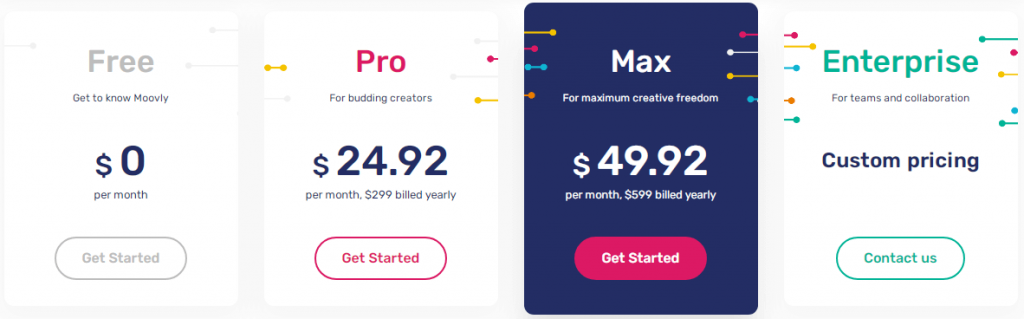 Moovly Pricing