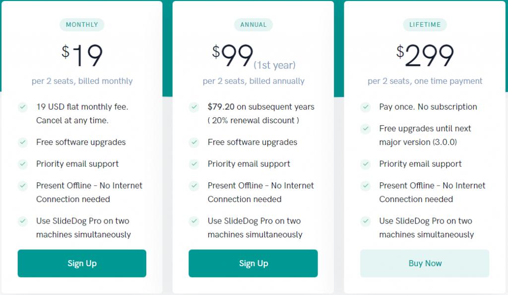 SlideDog pricing
